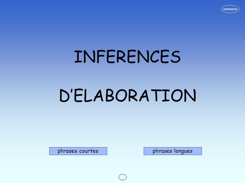 sommaire INFERENCES D'ELABORATION phrases courtes phrases longues