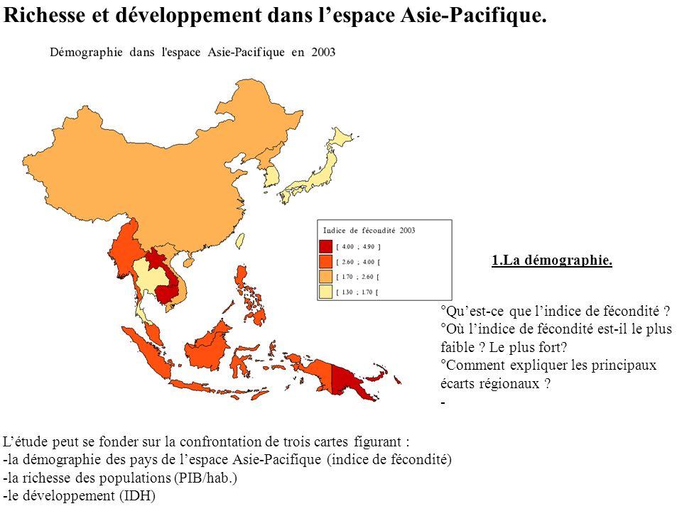 Richesse et développement dans l'espace Asie-Pacifique.