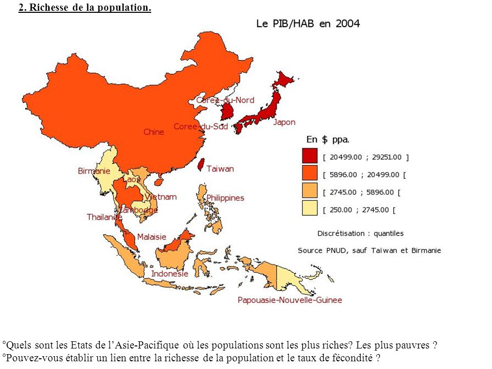 2. Richesse de la population.