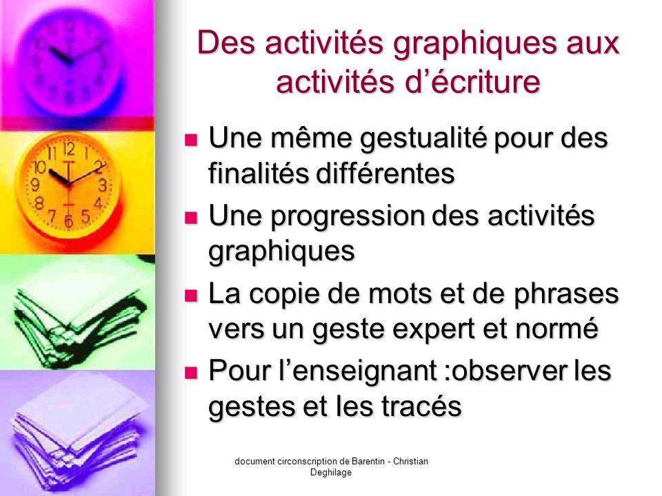 Des activités graphiques aux activités d'écriture
