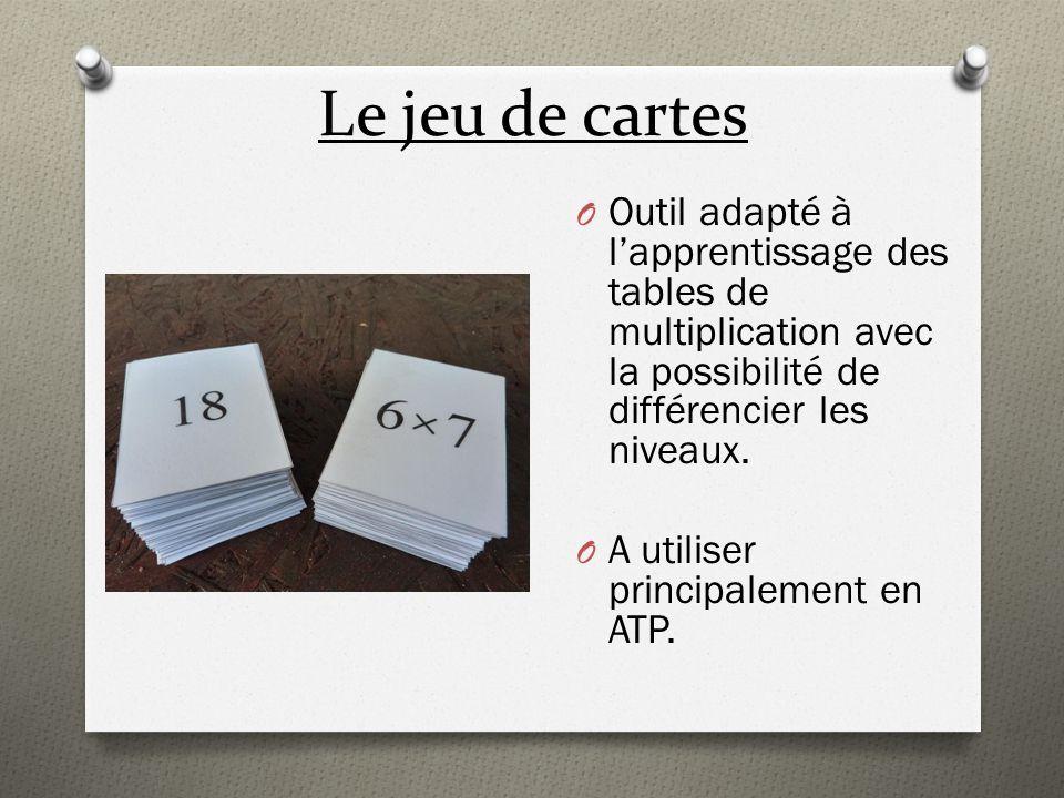 Le jeu de cartes Outil adapté à l'apprentissage des tables de multiplication avec la possibilité de différencier les niveaux.