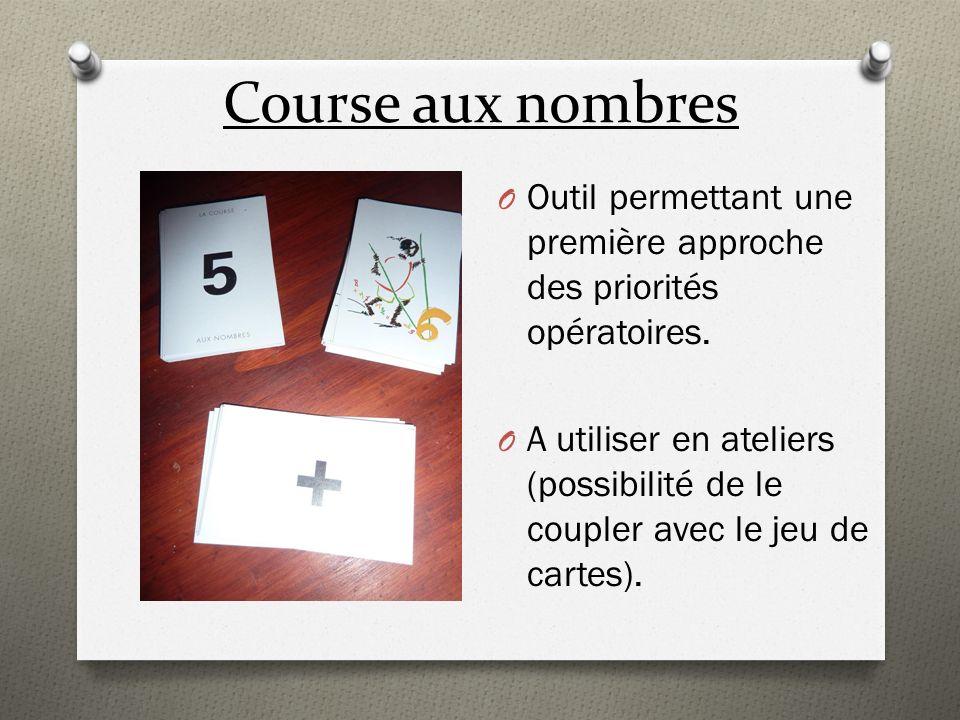 Course aux nombres Outil permettant une première approche des priorités opératoires.