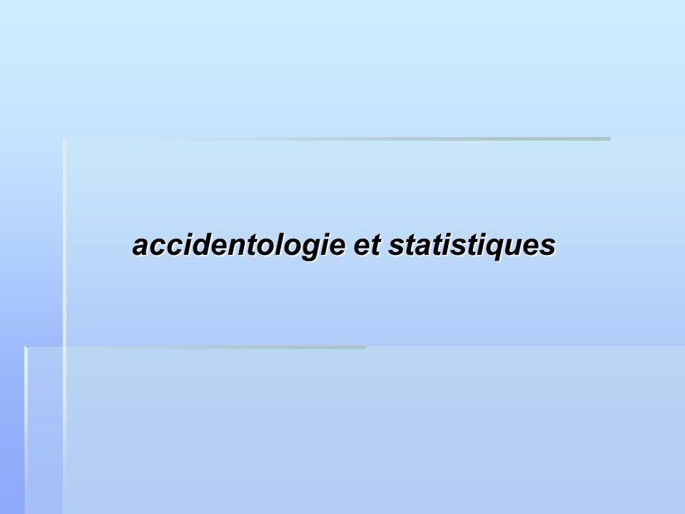 accidentologie et statistiques
