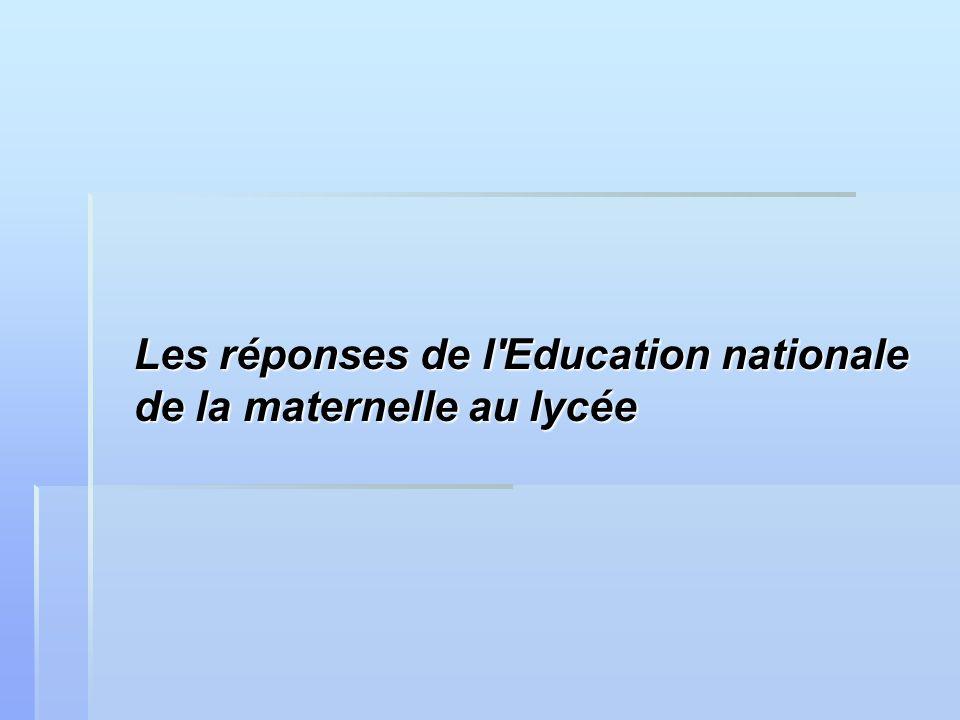 Les réponses de l Education nationale de la maternelle au lycée