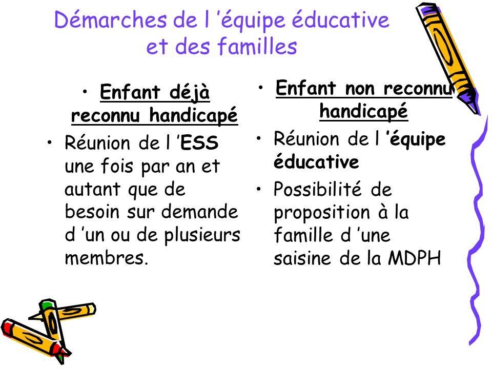 Démarches de l 'équipe éducative et des familles