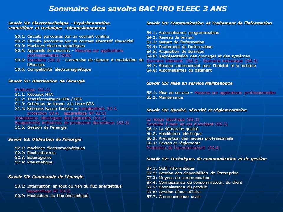 Sommaire des savoirs BAC PRO ELEEC 3 ANS