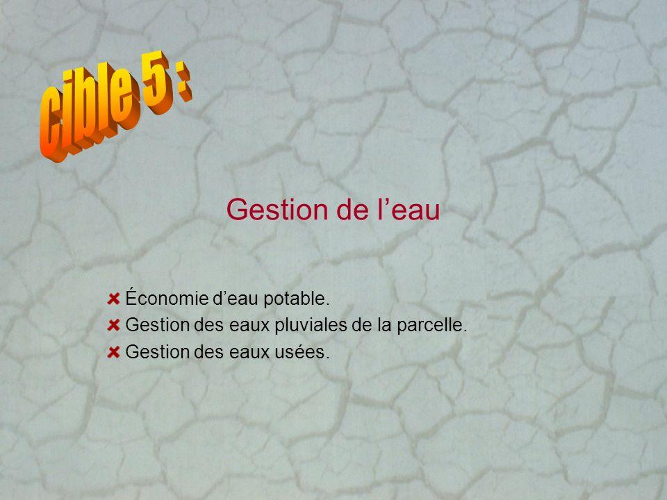 cible 5 : Gestion de l'eau Économie d'eau potable.