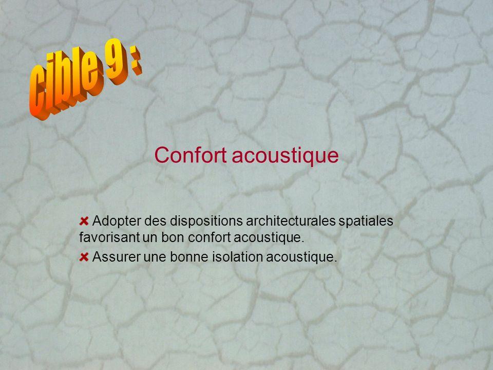 cible 9 : Confort acoustique