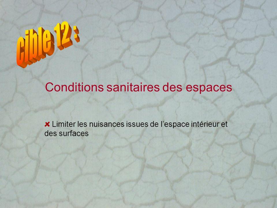 Conditions sanitaires des espaces