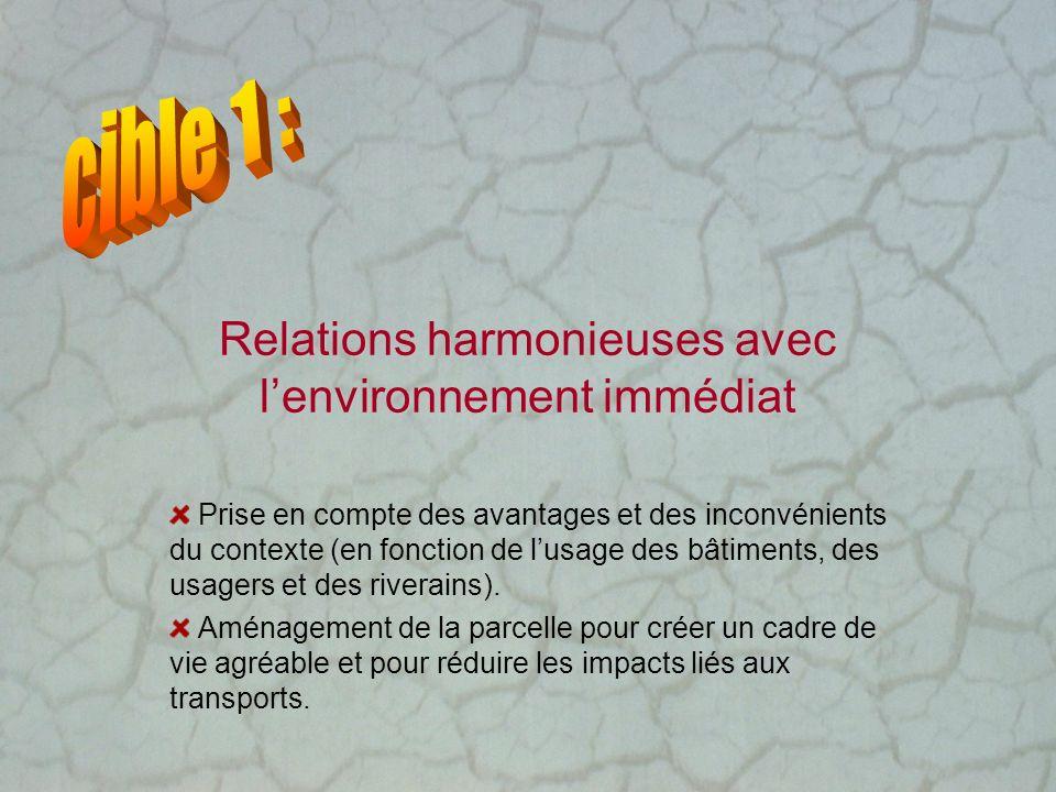 Relations harmonieuses avec l'environnement immédiat