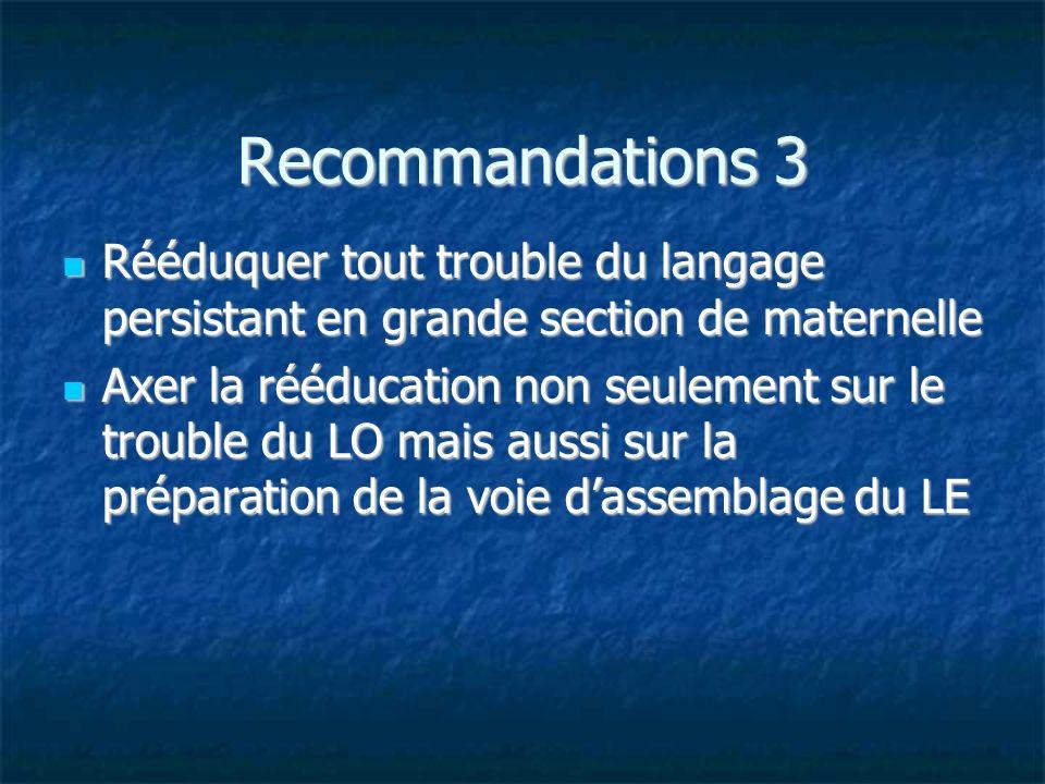 Recommandations 3 Rééduquer tout trouble du langage persistant en grande section de maternelle.