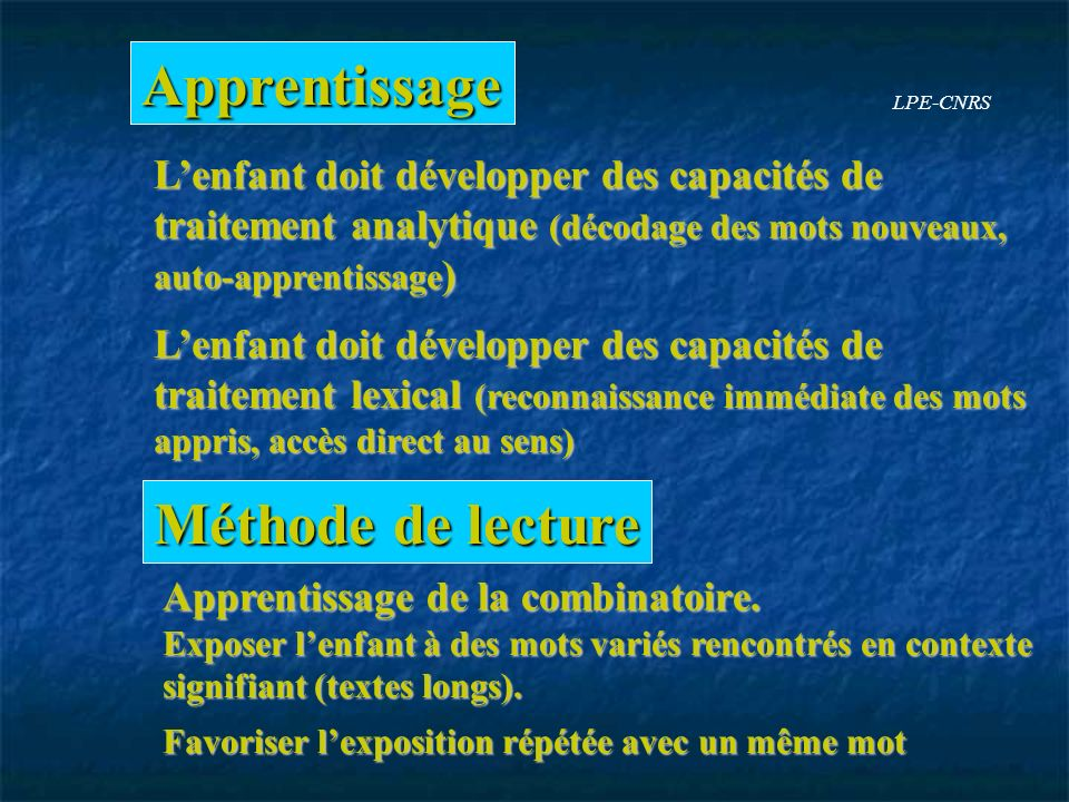 Apprentissage Méthode de lecture