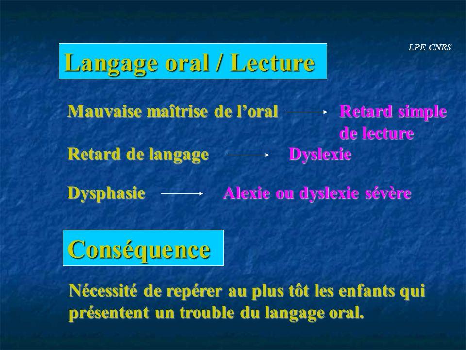 Langage oral / Lecture Conséquence Mauvaise maîtrise de l'oral