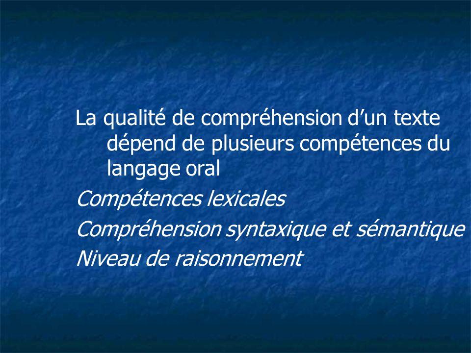 La qualité de compréhension d'un texte dépend de plusieurs compétences du langage oral
