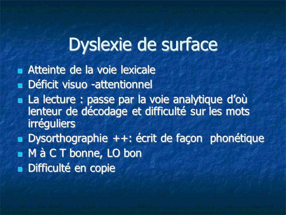 Dyslexie de surface Atteinte de la voie lexicale