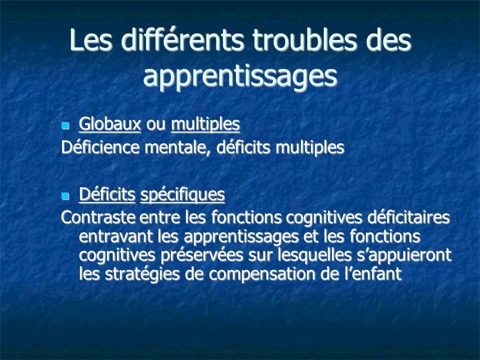 Les différents troubles des apprentissages