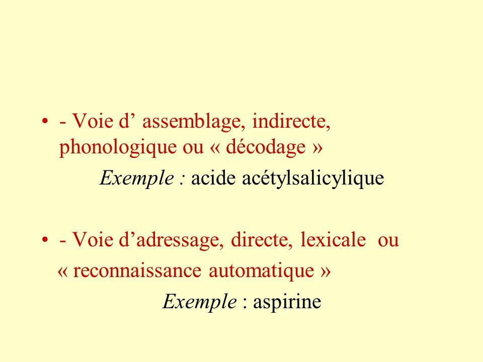 Exemple : acide acétylsalicylique