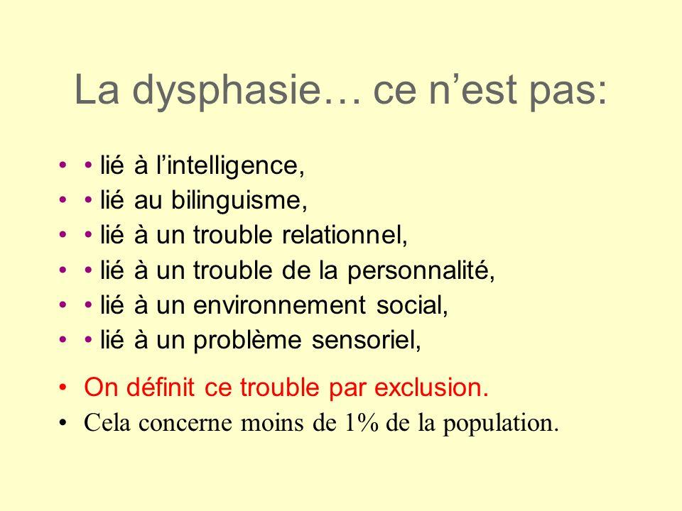 La dysphasie… ce n'est pas: