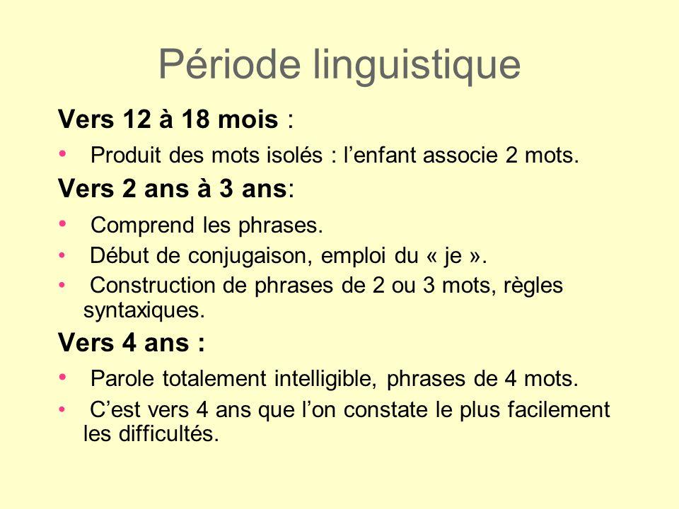 Période linguistique Vers 12 à 18 mois :
