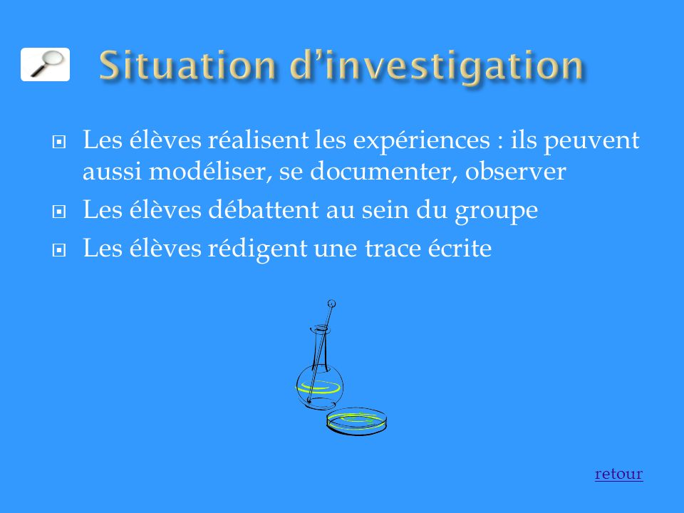 Situation d'investigation