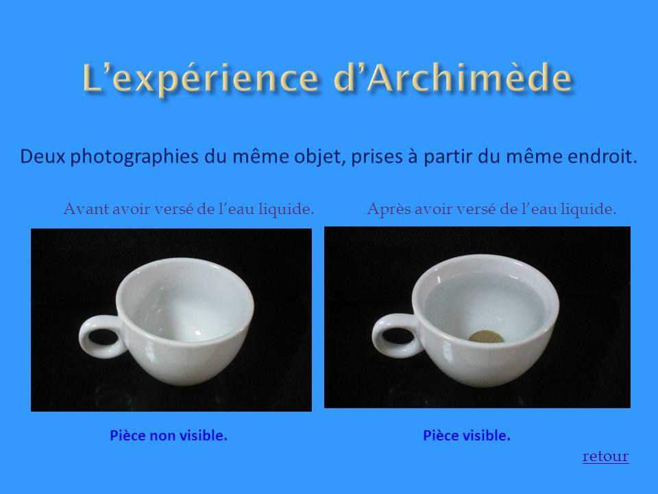 L'expérience d'Archimède