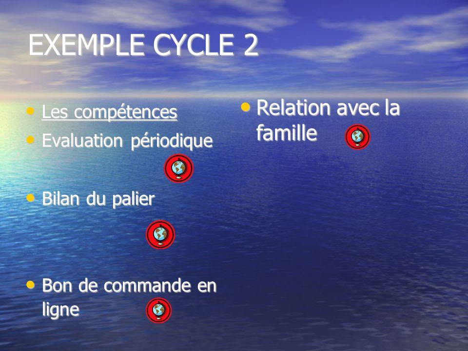 EXEMPLE CYCLE 2 Relation avec la famille Les compétences