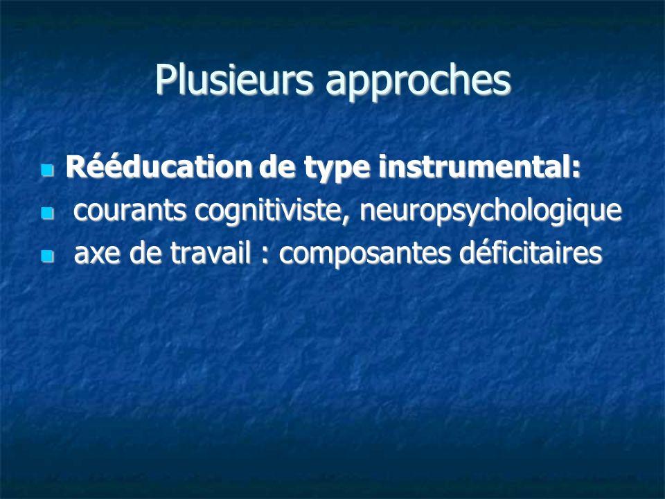 Plusieurs approches Rééducation de type instrumental: