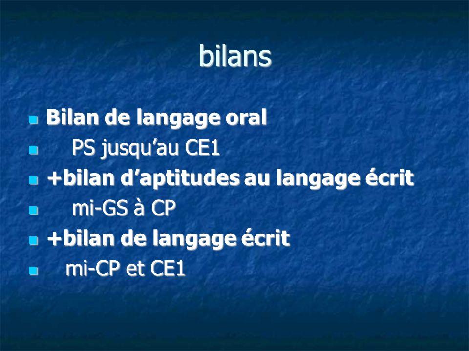bilans Bilan de langage oral PS jusqu'au CE1