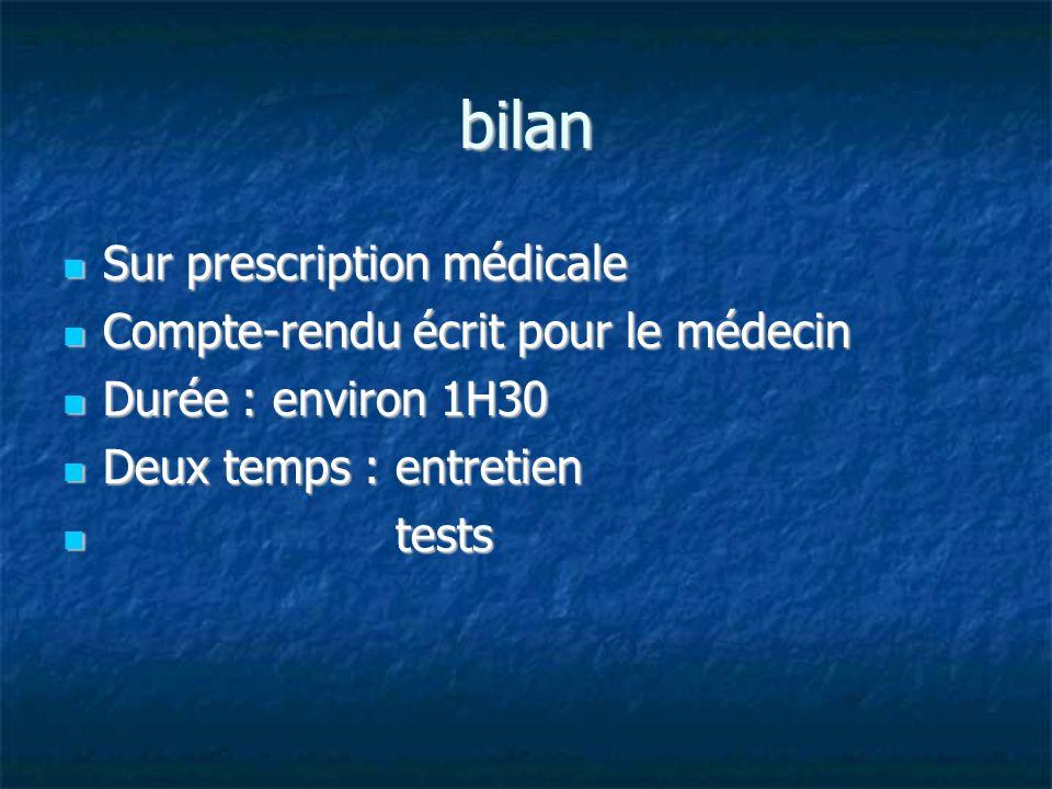 bilan Sur prescription médicale Compte-rendu écrit pour le médecin