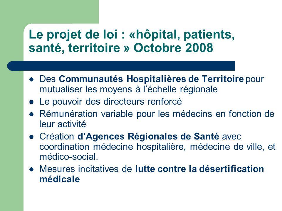 Le projet de loi : «hôpital, patients, santé, territoire » Octobre 2008