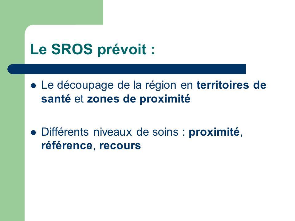 Le SROS prévoit : Le découpage de la région en territoires de santé et zones de proximité.