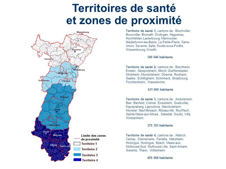 Territoires de santé et zones de proximité
