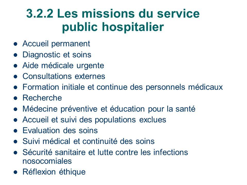 3.2.2 Les missions du service public hospitalier