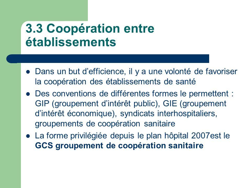 3.3 Coopération entre établissements