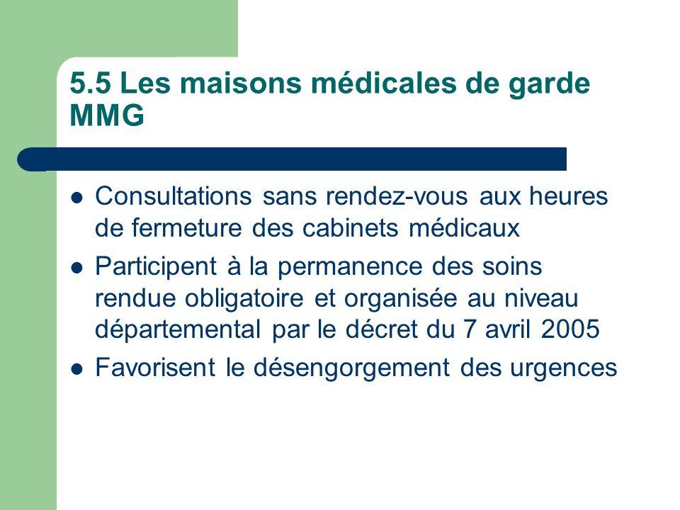 5.5 Les maisons médicales de garde MMG