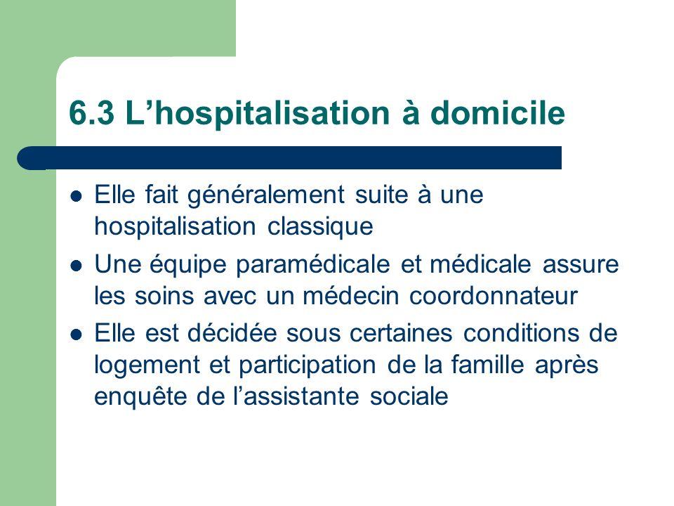 6.3 L'hospitalisation à domicile