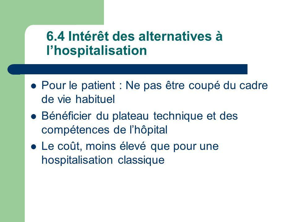 6.4 Intérêt des alternatives à l'hospitalisation
