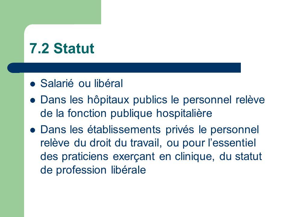 7.2 Statut Salarié ou libéral