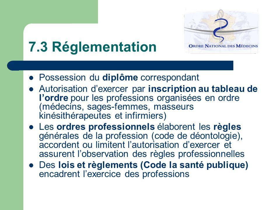 7.3 Réglementation Possession du diplôme correspondant