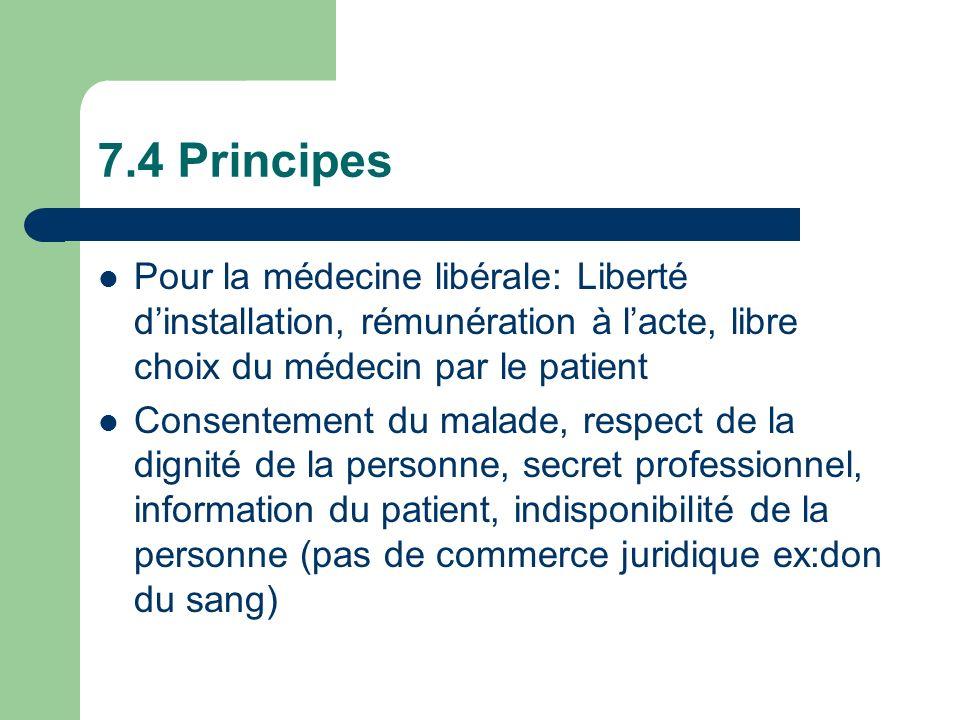 7.4 PrincipesPour la médecine libérale: Liberté d'installation, rémunération à l'acte, libre choix du médecin par le patient.