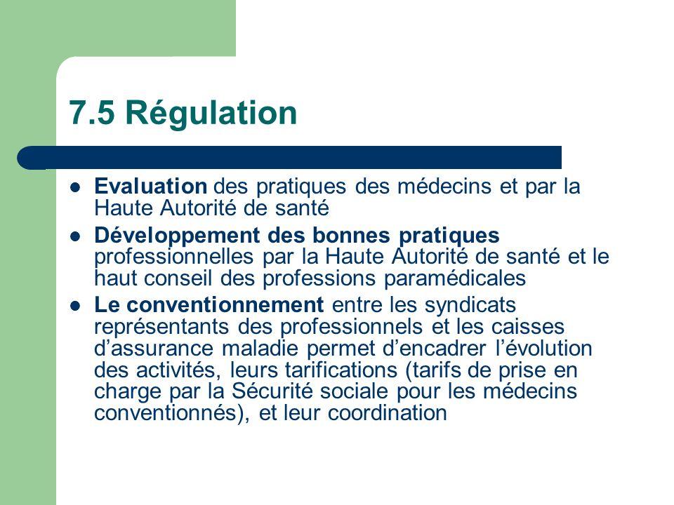 7.5 Régulation Evaluation des pratiques des médecins et par la Haute Autorité de santé.