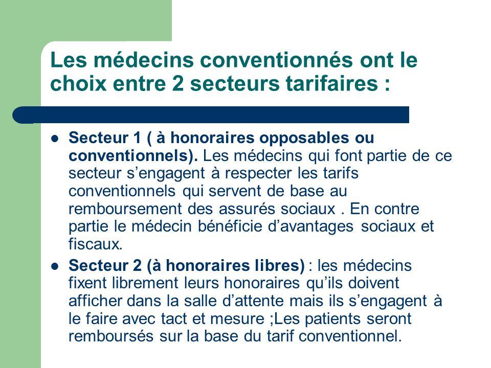 Les médecins conventionnés ont le choix entre 2 secteurs tarifaires :