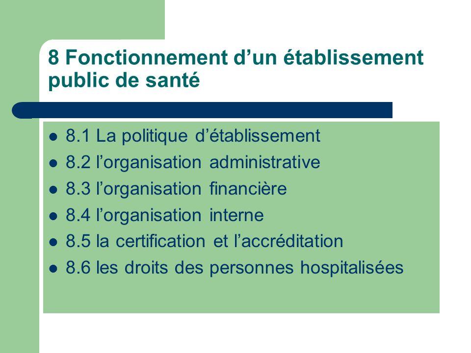 8 Fonctionnement d'un établissement public de santé