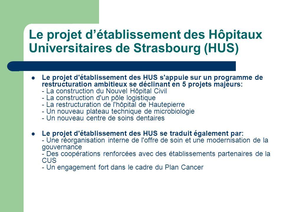 Le projet d'établissement des Hôpitaux Universitaires de Strasbourg (HUS)