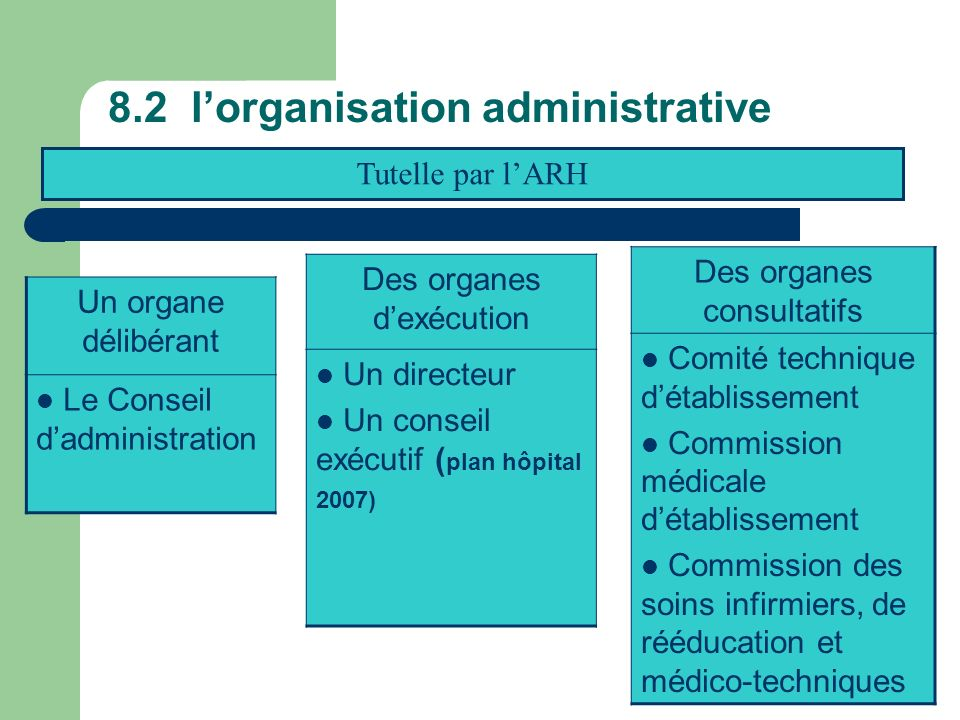 8.2 l'organisation administrative