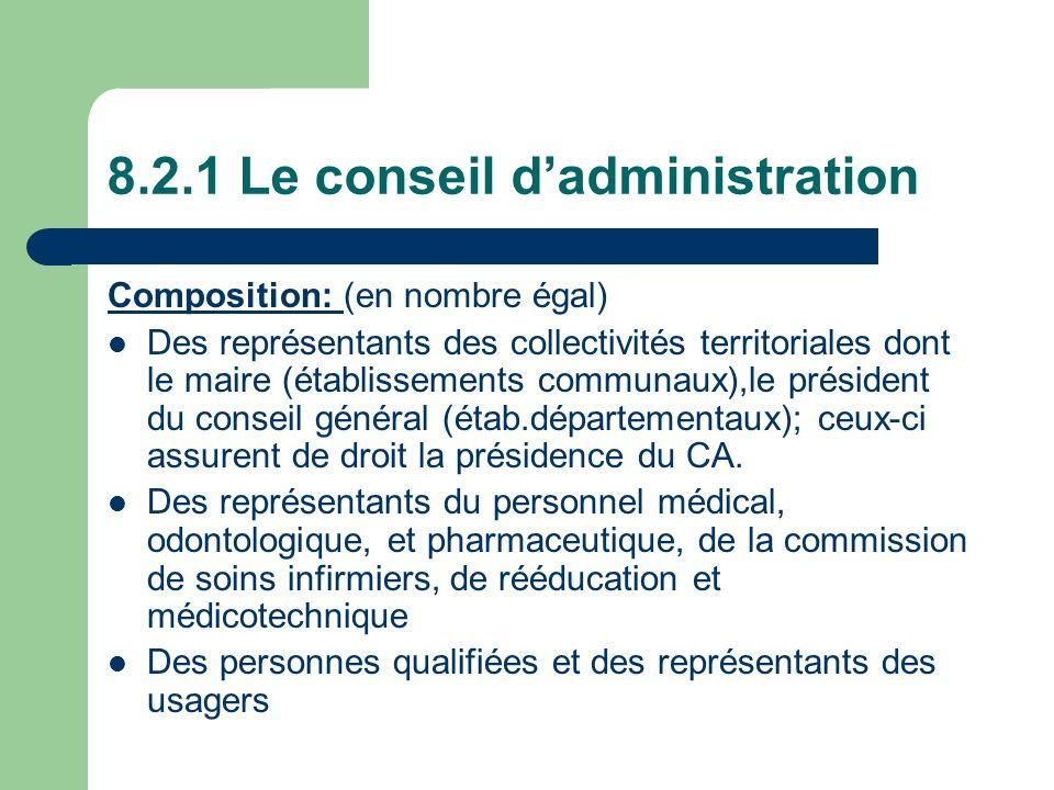 8.2.1 Le conseil d'administration