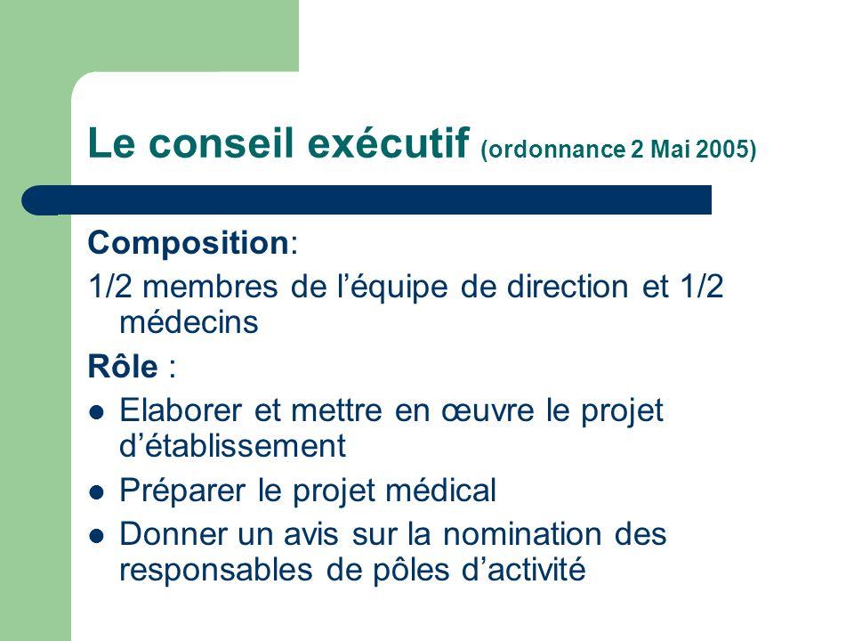 Le conseil exécutif (ordonnance 2 Mai 2005)