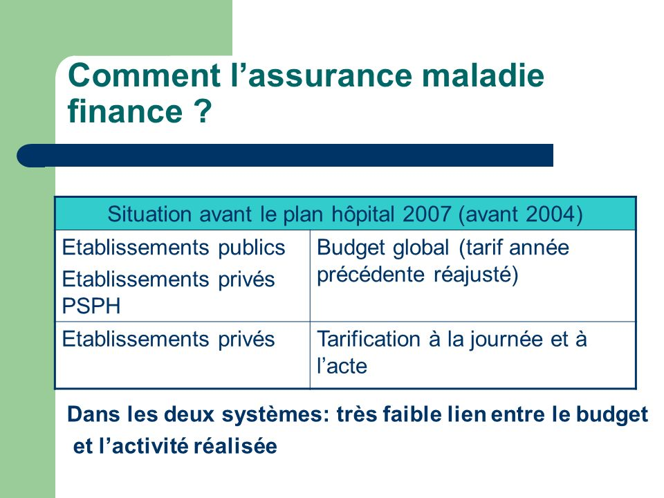 Comment l'assurance maladie finance
