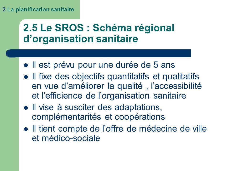 2.5 Le SROS : Schéma régional d'organisation sanitaire