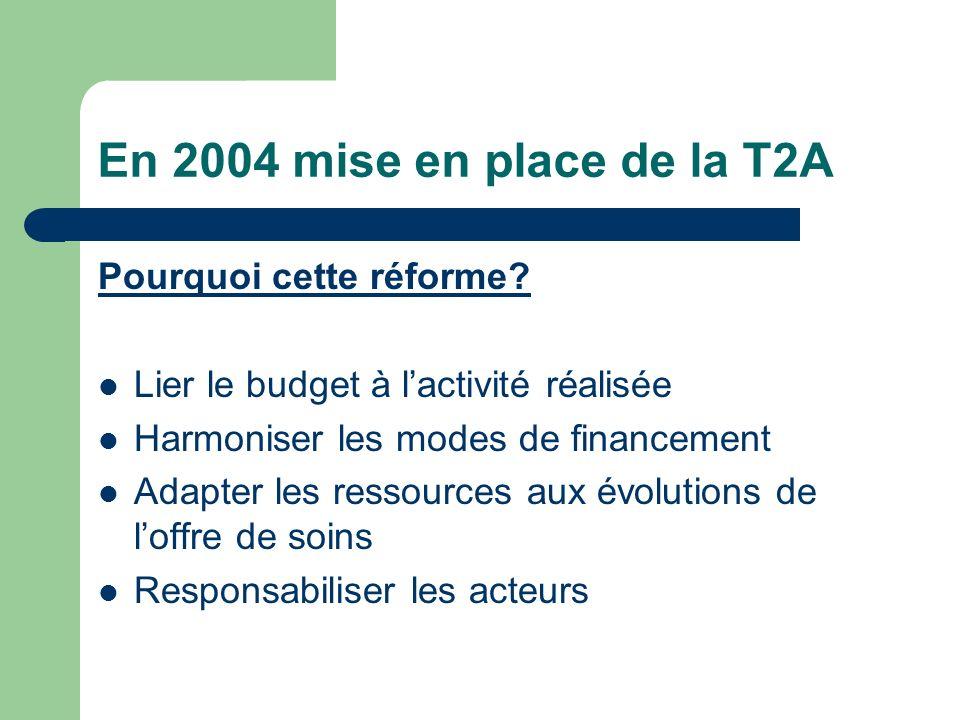 En 2004 mise en place de la T2A Pourquoi cette réforme